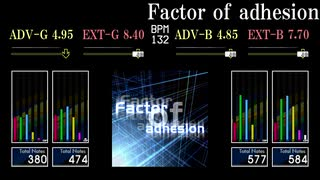 【GITADORA】Factor of adhesion