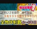 【桃鉄 Switch】検証!全ての物件を買うのに何年かかるのか!...