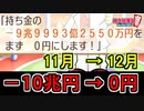 【桃鉄 Switch】約10兆円の借金が1ヶ月で0円になる悲劇【2020...