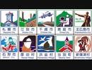 【2000平成】北海道カントリーサイン画像集【212市町村】