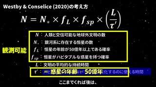 【論文紹介】地球外文明の数~2020年版【V