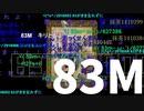 【sm125732】8300万コメント達成の瞬間(H27s)