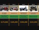 値段が高いバイクTOP20