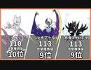【ポケモン剣盾】シリーズ8からランクマで使える禁止級伝説ポケモンの攻撃種族値【竜王戦】