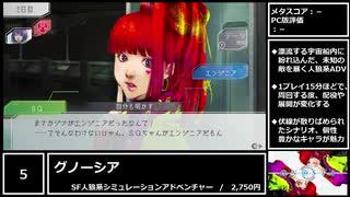 【Switch】11分でわかる高評価・おすすめ