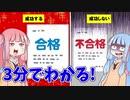【3分でわかる】浪人で成功する人しない人の違い3選!!