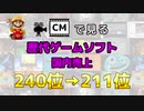 【最新】CMで見る歴代ゲームソフト国内売上 240位→211位