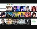 【アニサマ2021】DAY1 出演アーティスト発表!動画