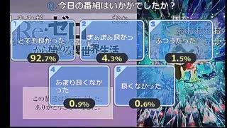 「Re:ゼロから始める異世界生活 2ndSeason」14~24話振り返り一挙放送アンケ