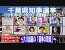 【大川ID】【大川総裁】【選挙の現場】千葉県知事選挙・街頭演説ダイジェスト