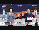 【韓国】ソウル・釜山市長選 出口調査カウントダウン【与党惨敗】