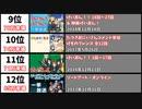 ニコ生アニメ一挙放送 - 最も来場者数の多かった番組20選
