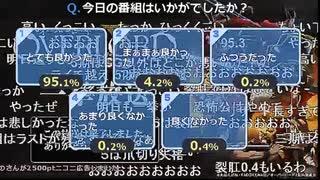 「オーバーロードⅡ」全13話一挙放送アンケ
