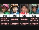 最も生涯獲得賞金の多い競馬騎手20選【世界】