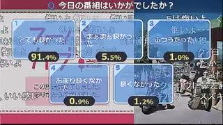「スーパーカブ」1~6話振り返り上映会アンケ