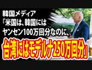 韓国メディア「米国は、韓国にはヤンセン100万回分なのに、台湾にはモデルナ250万回分を送った」