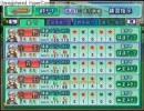 パワプロ14開幕版 栄冠ナイン~天才肌育成動画その9~
