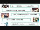 10年前のボカロ紹介 2011年6月編