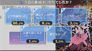 「BLUE REFLECTION RAY澪」1~12話振り返り一挙放送アンケ