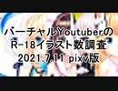バーチャルYouTuberのR-18イラスト数ランキング2021.7.11pixiv版