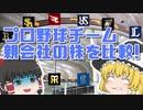 ♯006_プロ野球チームの親会社の株、徹底比較!