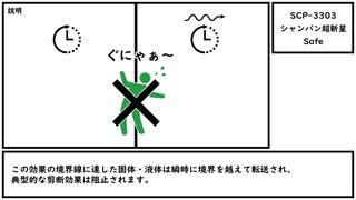 【ゆっくり紹介】SCP-3303【シャンパン超