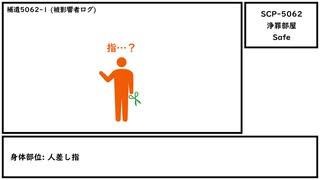 【ゆっくり紹介】SCP-5062【浄罪部屋】