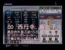 東方野球in熱スタ2007 選手名鑑:野手編