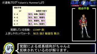 PC98版『偽典・女神転生』仲間キャラクタ