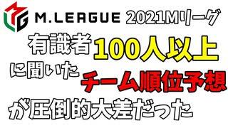 2021Mリーグ、有識者100人以上に聞いたチーム順位予想が圧倒的大差だった