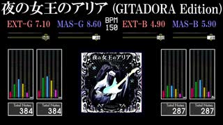 【GITADORA】夜の女王のアリア (GITADORA