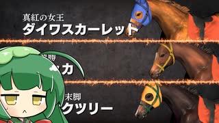 【VOICEROID実況】コトノハウイポ!パート
