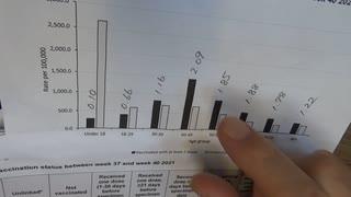 英国ワクチンサーベイランス第41週報告