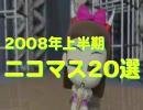 アイドルマスター 2008年上半期ニコマス20