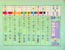 【競馬】ナリタブライアン 1996 阪神大賞典 もっと長いテレビ東京ver.