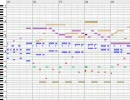 【MIDI】DQ1~8の街BGMを耳コピ