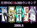 月刊VOC@LOIDランキング 8月(2008)