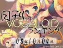 日刊VOCALOIDランキング 2008年10月4日 #237