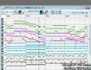 東方風オリジナル曲「4面以降のBOSSっぽ