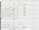 【MIDI】カービィSDX曲を耳コピ