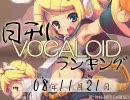 日刊VOCALOIDランキング 2008年11月21日 #285