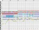 【MIDI】スマブラX とげとげタルめいろを耳コピ