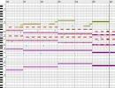 【MIDI】クロノトリガー全曲集【耳コピ】Disc3