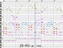 【MIDI】スマブラX メタナイトの逆襲を耳コピ