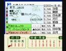 【ダビスタ98】第一回ボルゾイ大賞典 【実況】ぞの牧場編後半