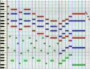 新堂さんのテーマ(MIDI)