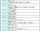 涼宮ハルヒの憂鬱 新話21日放送決定!