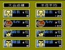 [プレイ動画] 麻雀大会 パート3