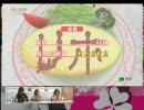 後藤邑子さんと遊ぶドリームクラブ Part3