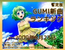 暫定版 GUMI新曲ランキング ~2009/8/23